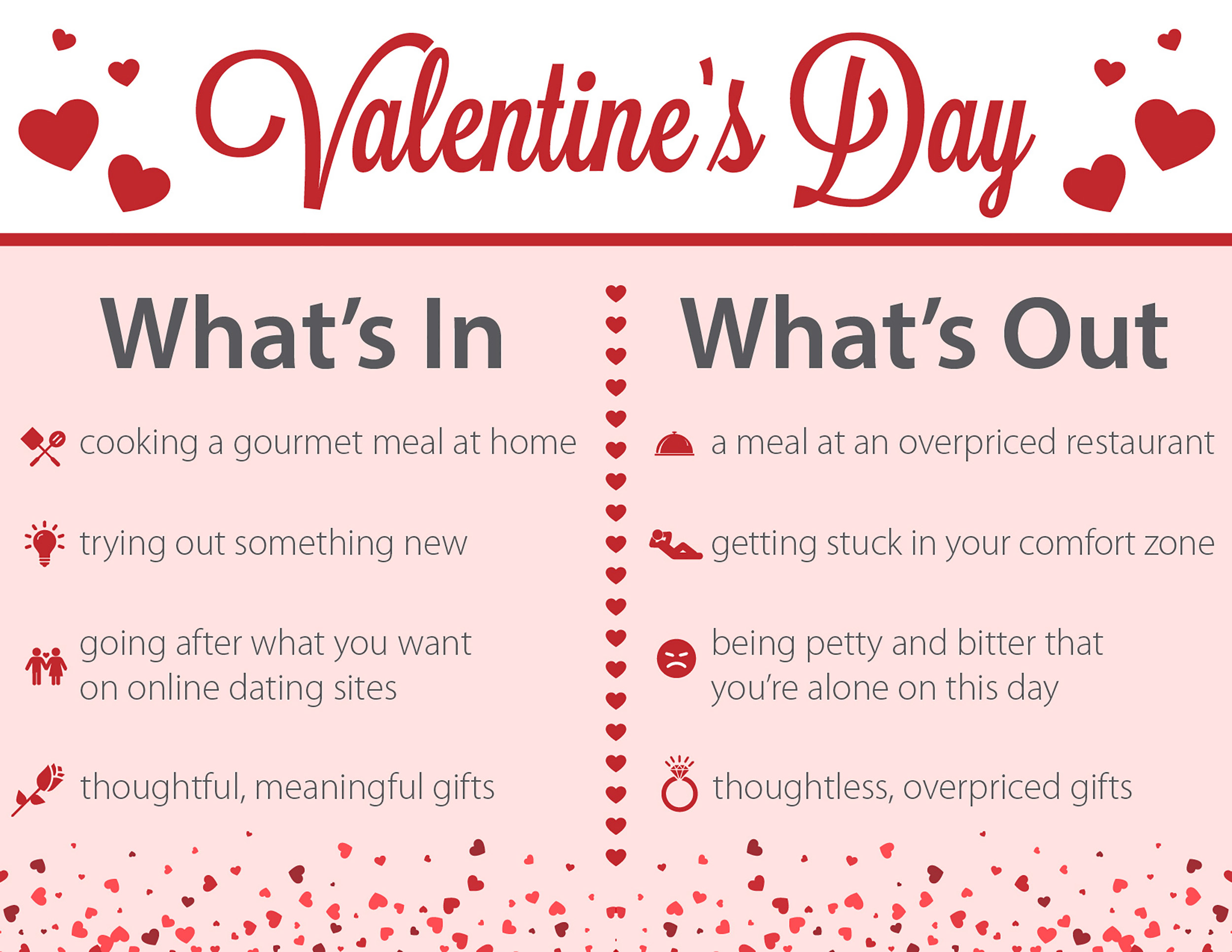 Vday What's In What's Out