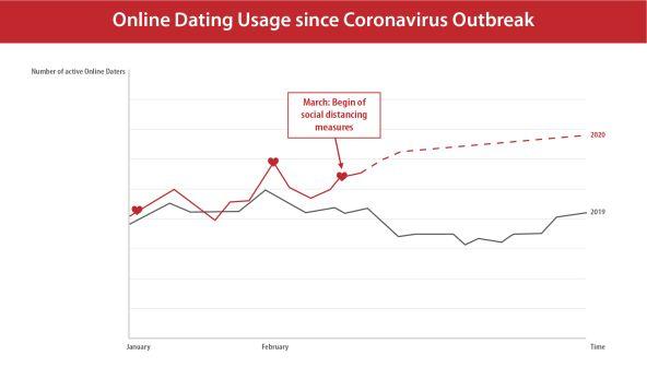 COVID Graph
